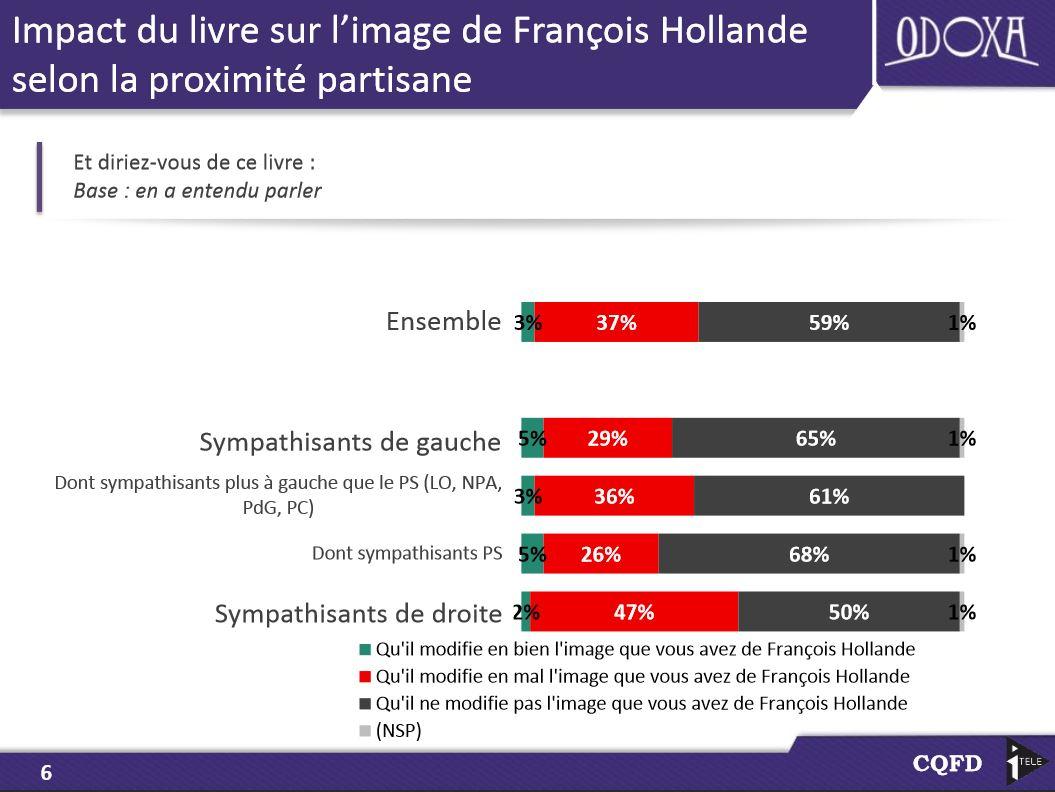 livre_sondage_hollande